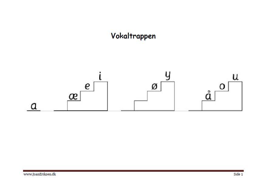 vokaltrappenplanche